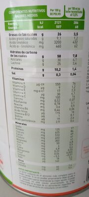 CAPREA Leche para lactantes - Voedigswaarden