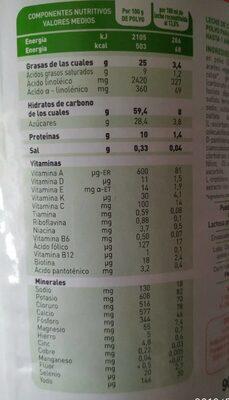 Caprea leche de continuación 2 - Información nutricional - es