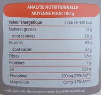 Cool Barre - Informations nutritionnelles - fr