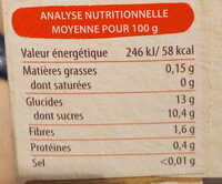 Cool Fruits Pomme Mangue Ananas - Valori nutrizionali - fr