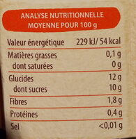 Cool Fruits Pomme Pêche Abricot - Nutrition facts - fr