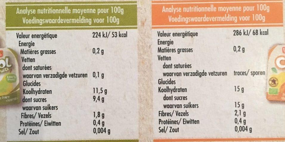 Cool Fruits Pomme Pêche Abricot + Acérola et Pomme Poire + Acérola - Voedigswaarden