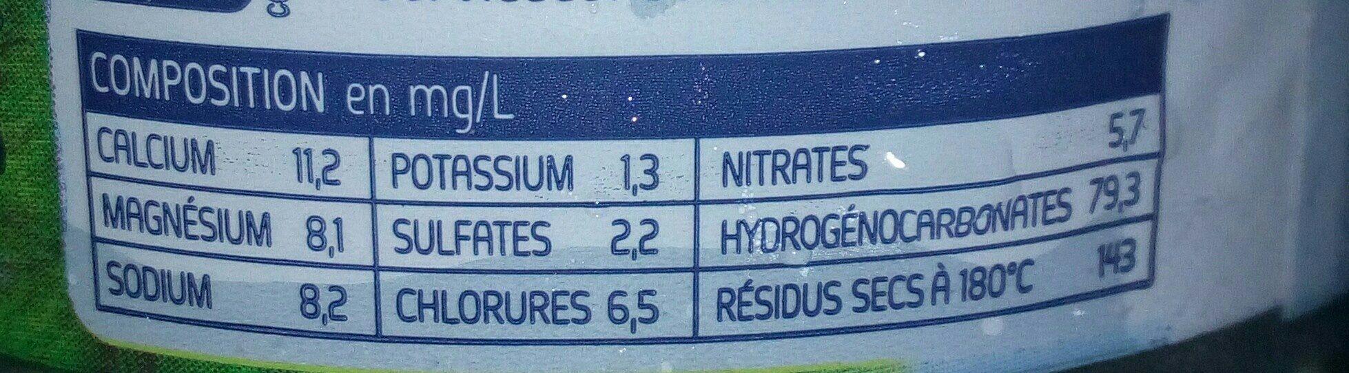 Eau de sources naturel 1,5L - Ingrédients