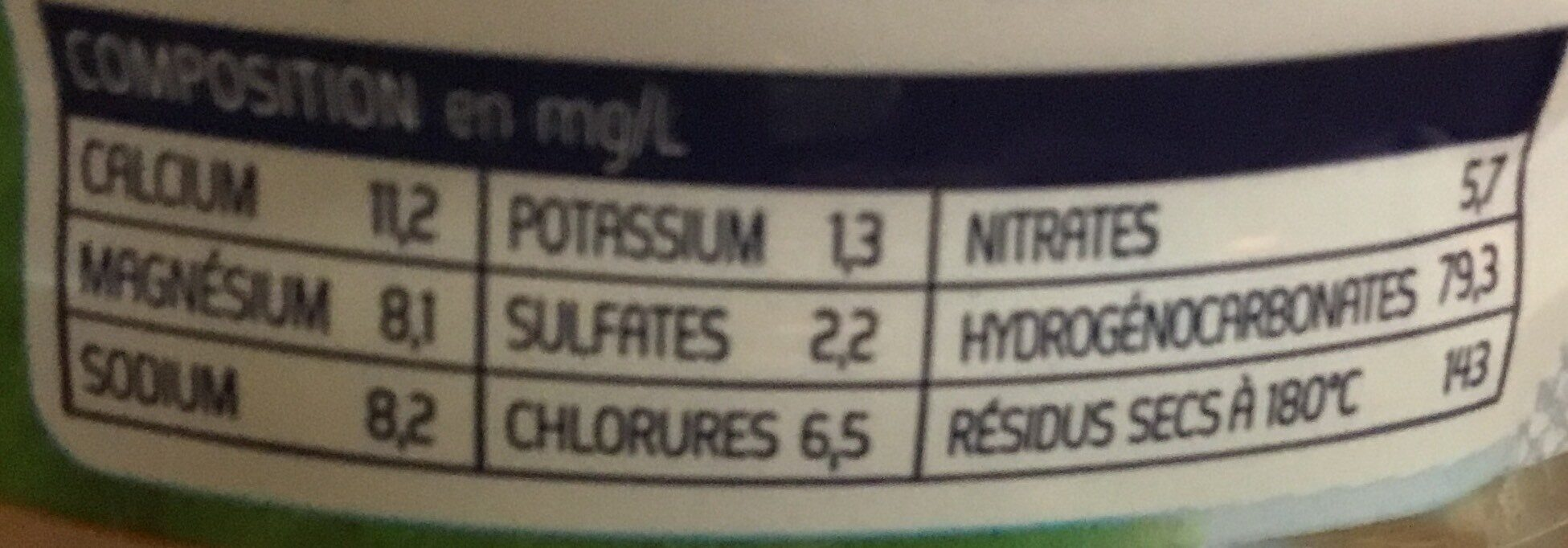 Eau de sources naturel 1,5L - Informations nutritionnelles