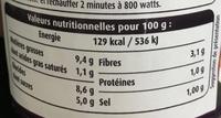 Courgettes cuisinées au piment d'espelette - Voedingswaarden - fr