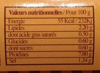 Soupe de poisson de roche à la Sétoise - Informations nutritionnelles - fr