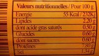 Soupe de poisson de roche à la sétoise - Voedingswaarden