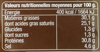 Saucisse sèche 1967 - Voedigswaarden