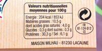 Jambon sec superieur - Informations nutritionnelles - fr