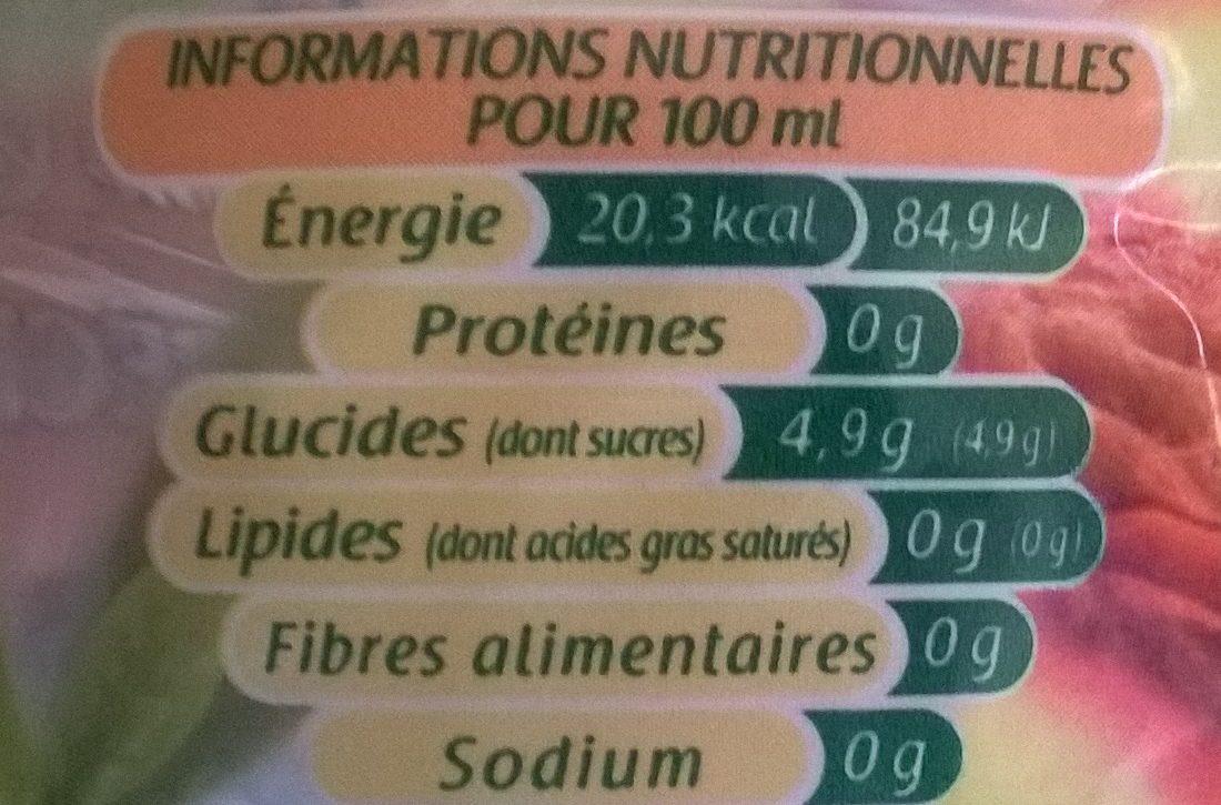 Chanflor Thé Vert Saveur Pêche - Nutrition facts
