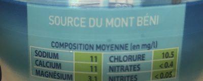 CHANFLOR eau de source 50cl - Ingrédients - fr
