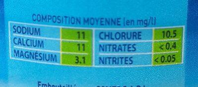 Eau de source - Informations nutritionnelles - fr