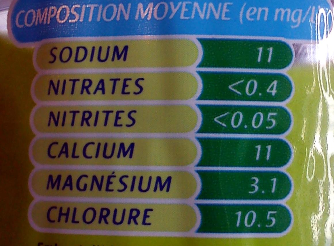 Eau de source de Montagne - Informations nutritionnelles - fr