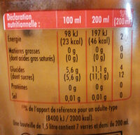 Schweppes Pomme - Informations nutritionnelles - fr