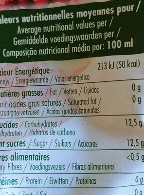 Jus de Grenade non filté - Nutrition facts - fr