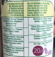 Pur jus de Raisins - 栄養成分表 - fr