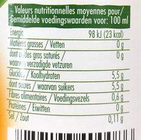 Jus de Carrotte - Informations nutritionnelles