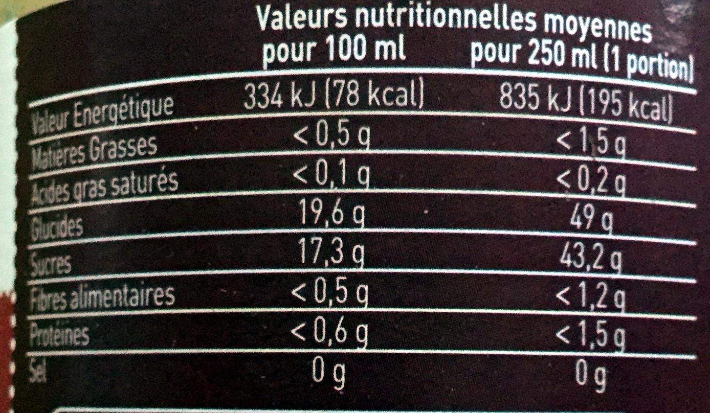 100% pur jus raisin biologique - Informations nutritionnelles - fr