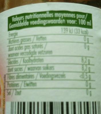 MINI PUR JUS PAMPLEMOUSSES ROSES - Informations nutritionnelles - fr