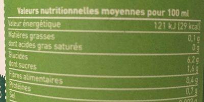 100% Pur Jus de Citron Vert Biologique - Informations nutritionnelles