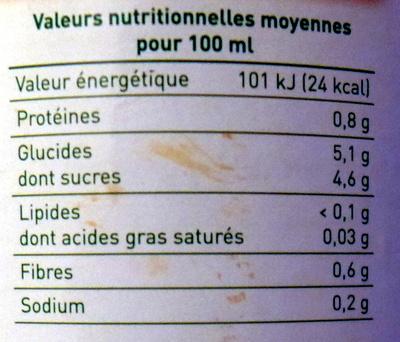 Jus de légumes biologiques - Informations nutritionnelles - fr