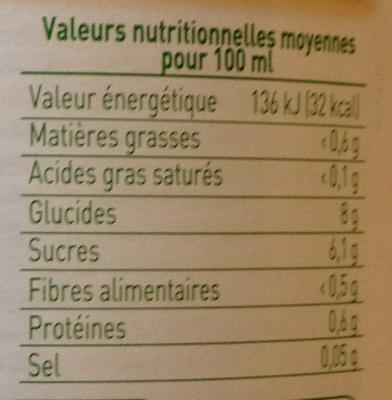 Jus de carottes biologiques - Informations nutritionnelles - fr