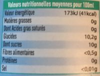 Limonade Menthe 75CL Vitamont Bio - Nutrition facts