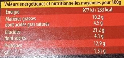 BZH Burger steak haché baçon - Informations nutritionnelles - fr