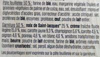 Tourte aux Noix de Saint Jacques - Ingredientes