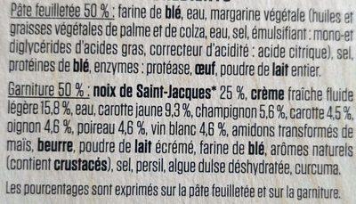 Tourte aux Noix de Saint Jacques - Ingrédients