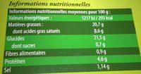 Feuilletés au Fromage Boursin - Informations nutritionnelles