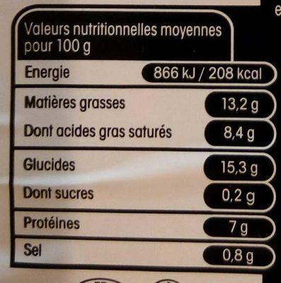 Mini quenelles nature au beurre - Informations nutritionnelles