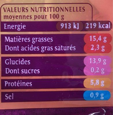 25 Quenelles Nature - Informations nutritionnelles