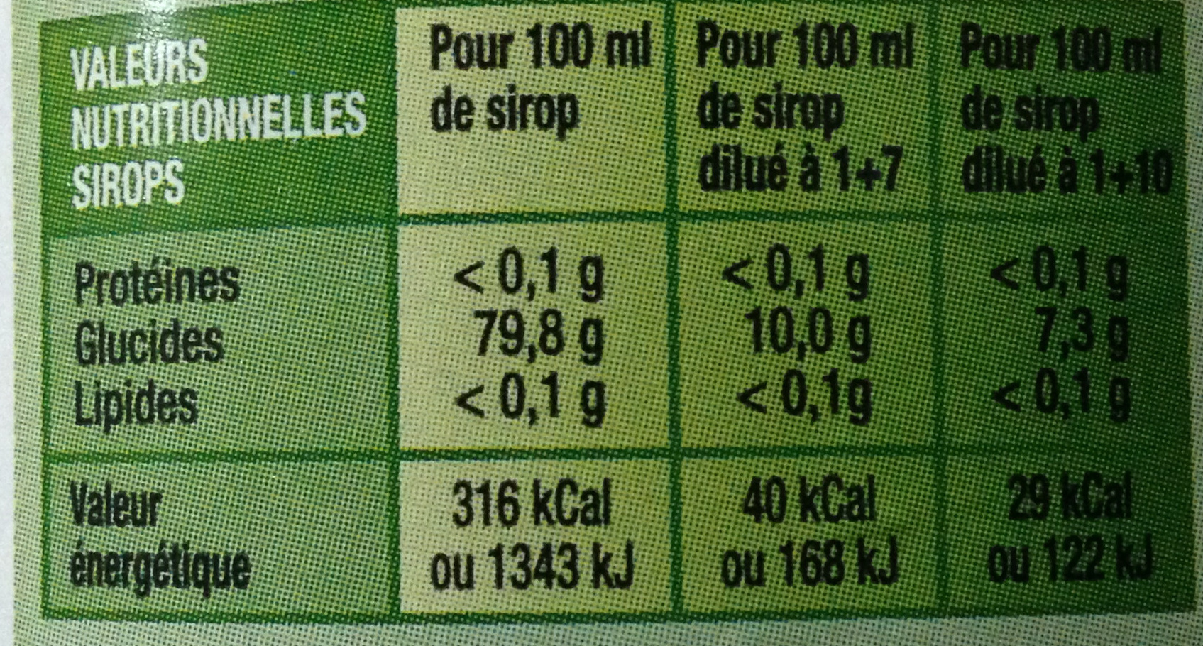 Sirop Menthe Pur Canne - Nutrition facts - fr