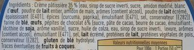 Tresse pépites de chocolat - Ingredients