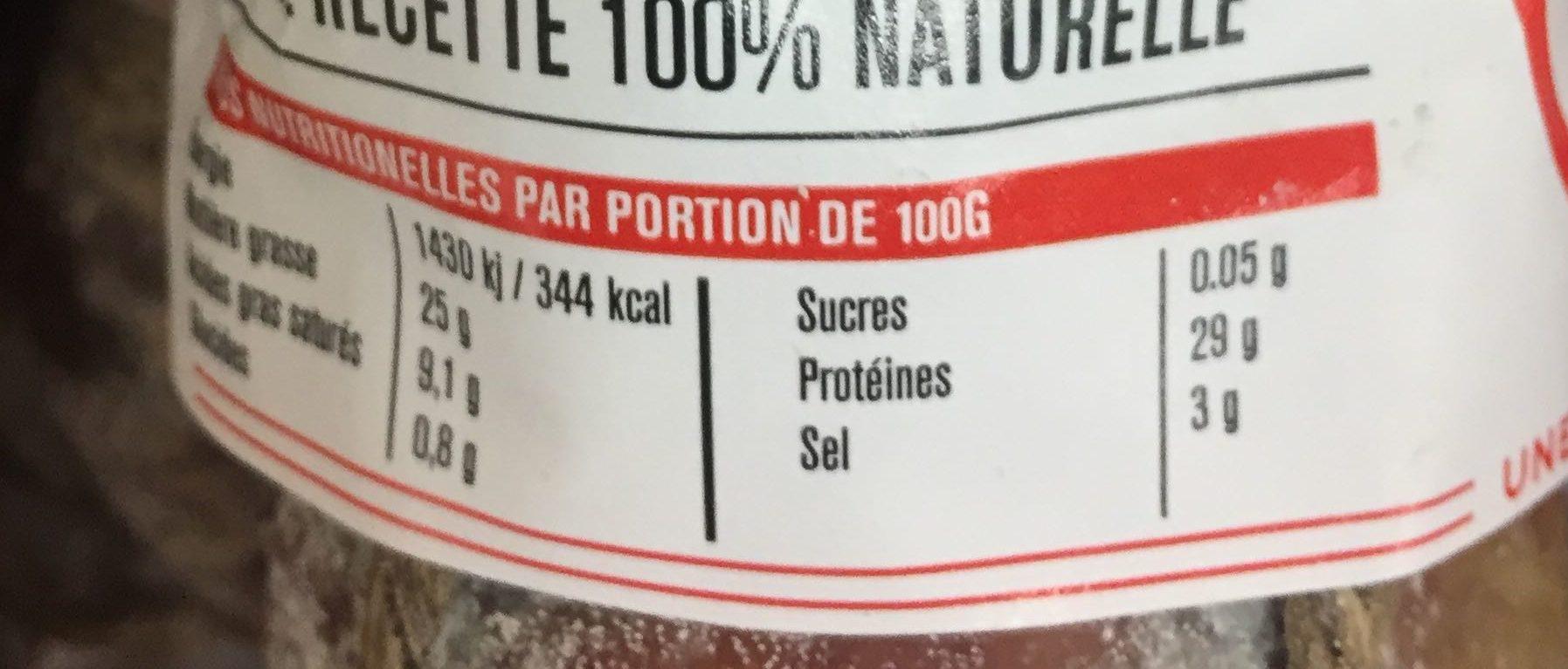 Saucisson de la Haute-Loire - Informations nutritionnelles - fr