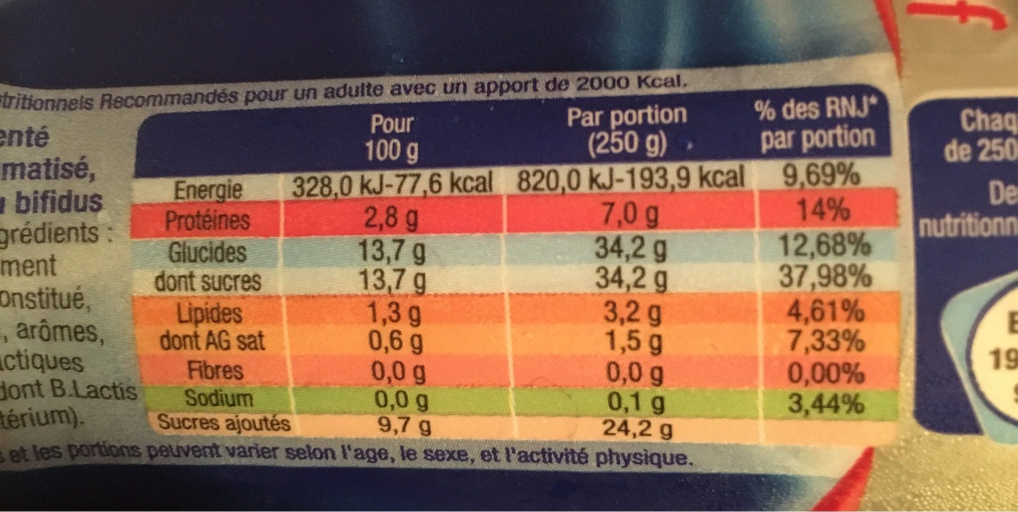 B de YOPLAIT - Valori nutrizionali - fr