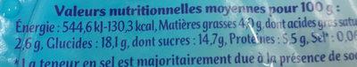 Petits Filous framboise pêche poire - Informations nutritionnelles