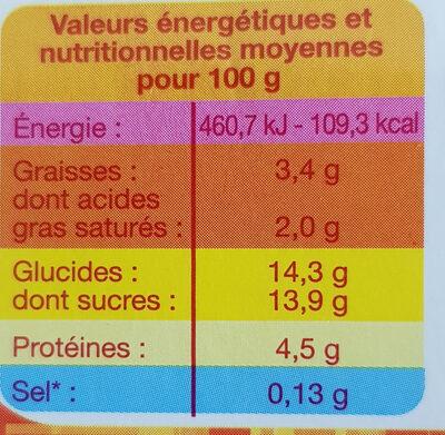 Mixé - Nutrition facts