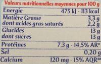Câlin Sucré - Valori nutrizionali - fr