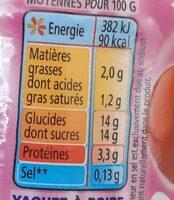 Yop cerise - Informations nutritionnelles - fr