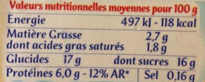 Calin Poire et Ananas - Valori nutrizionali - fr