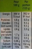 Yoplait Bio nature - Valori nutrizionali - fr