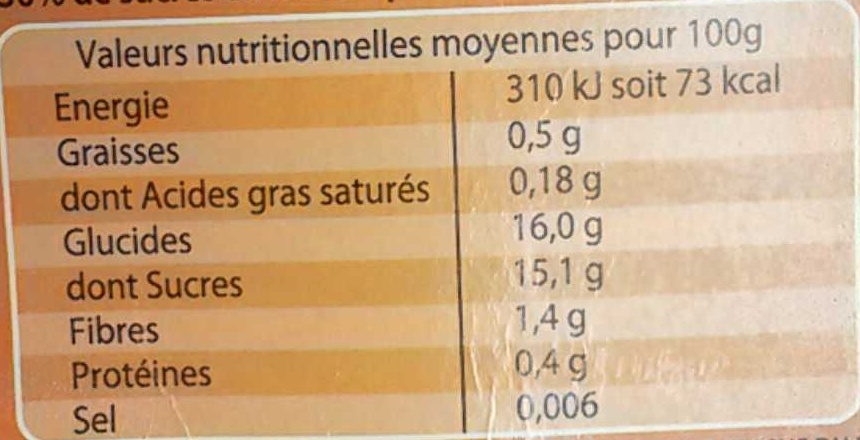 Caresse pomme mangue - Nutrition facts - fr