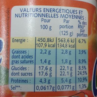 Caresse mixé yoplait - Informations nutritionnelles - fr