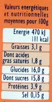 Panier de Yoplait - Fruits mixés - Goyave, Mangue, Abricot - Nutrition facts - fr
