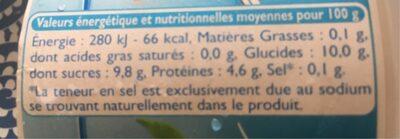 Fine Ligne aux morceaux de fruits - Informations nutritionnelles - fr