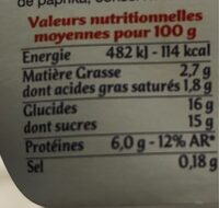 Calin - Nutrition facts