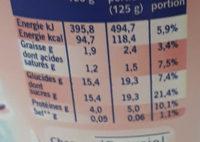 yaourt ferme aromatisé fraise - Voedingswaarden