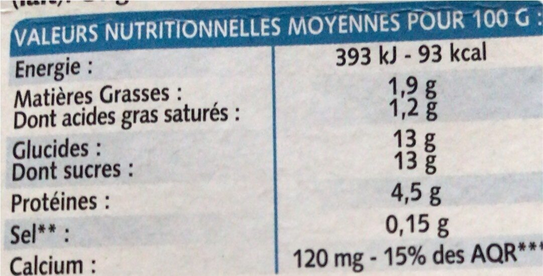 Yaourt - Informations nutritionnelles - fr